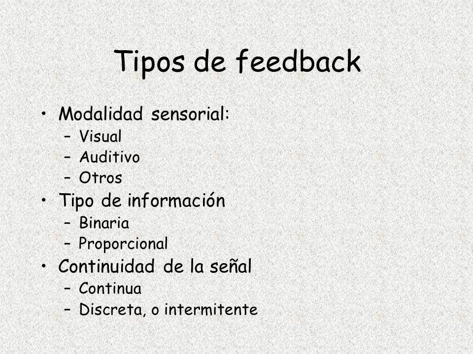 Tipos de feedback Modalidad sensorial: Tipo de información