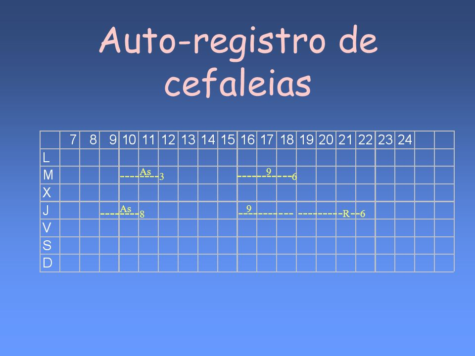 Auto-registro de cefaleias