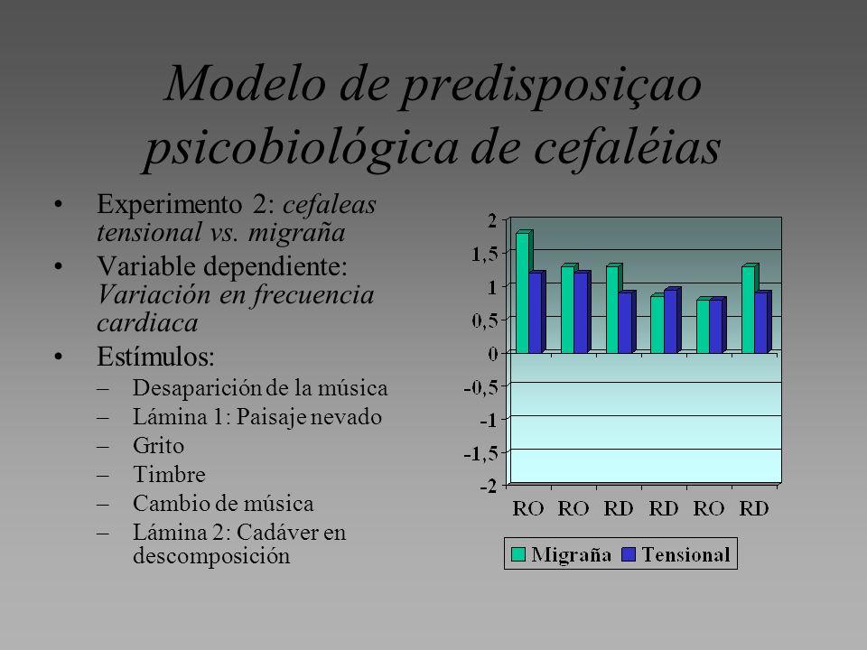Modelo de predisposiçao psicobiológica de cefaléias