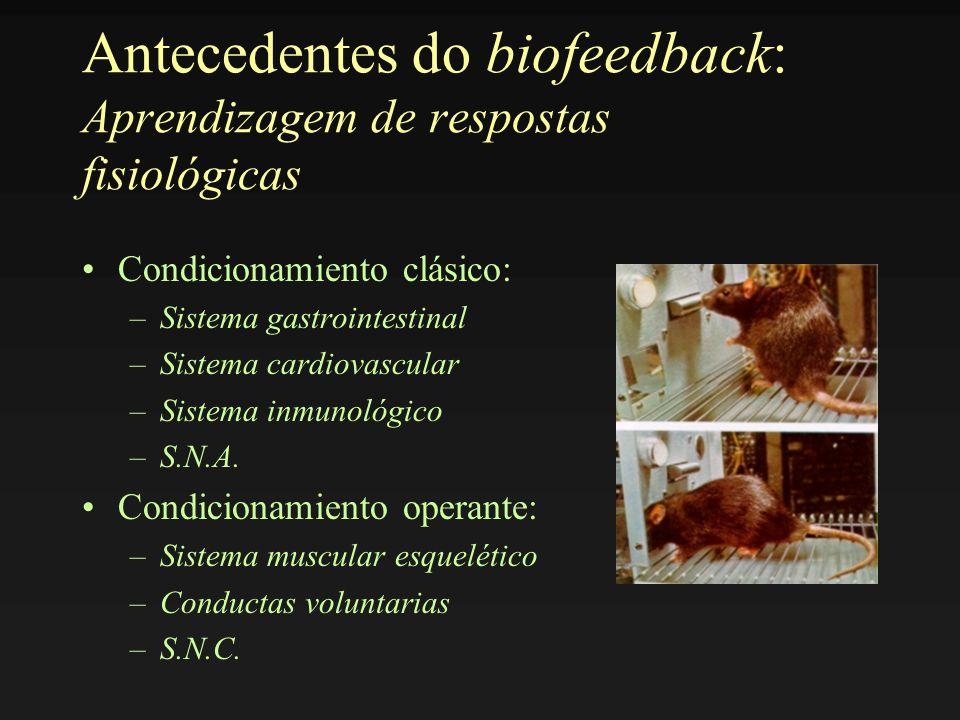 Antecedentes do biofeedback: Aprendizagem de respostas fisiológicas