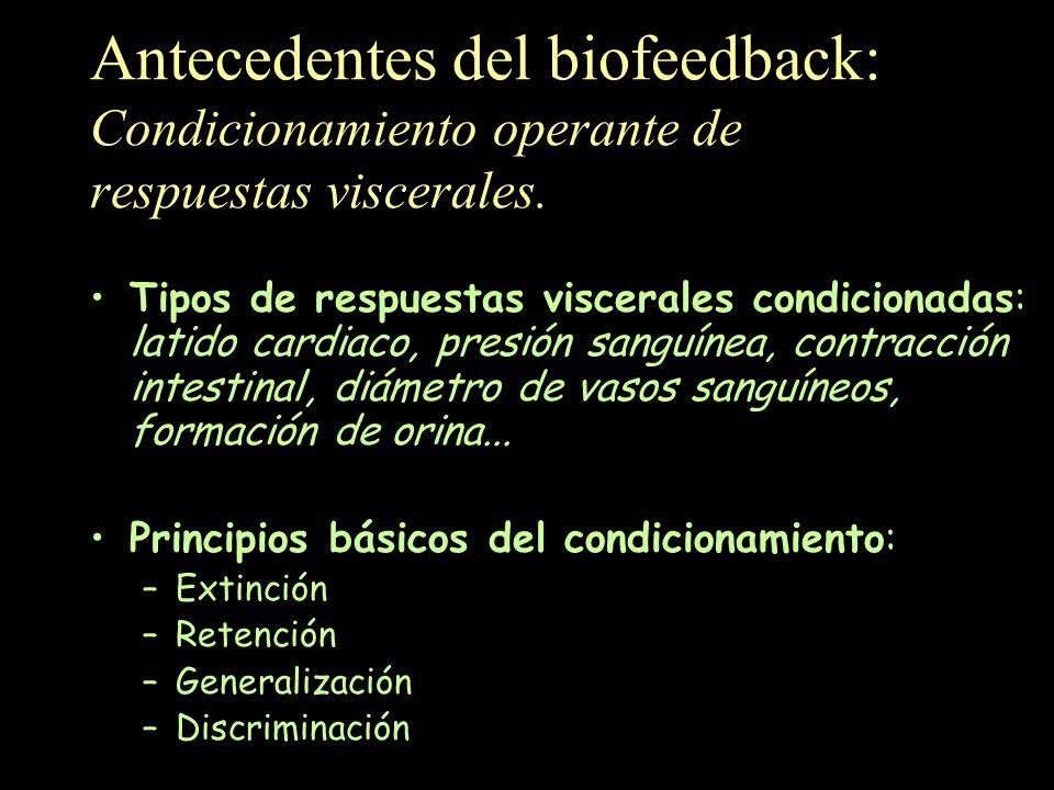 Antecedentes del biofeedback: Condicionamiento operante de respuestas viscerales.