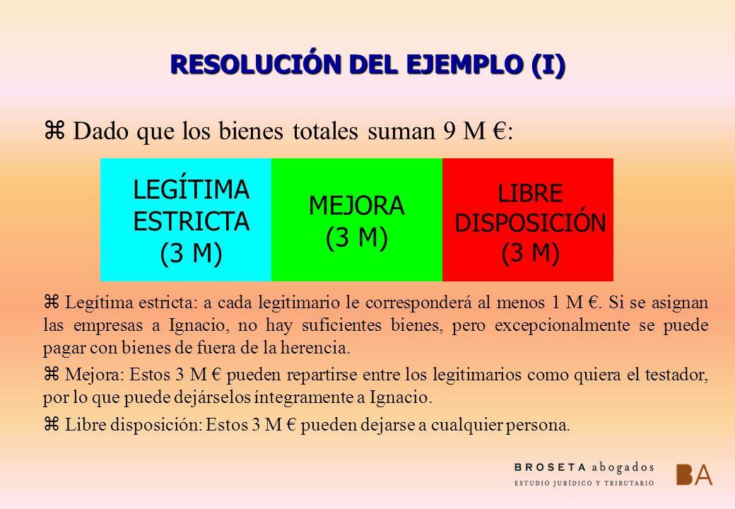 RESOLUCIÓN DEL EJEMPLO (I)