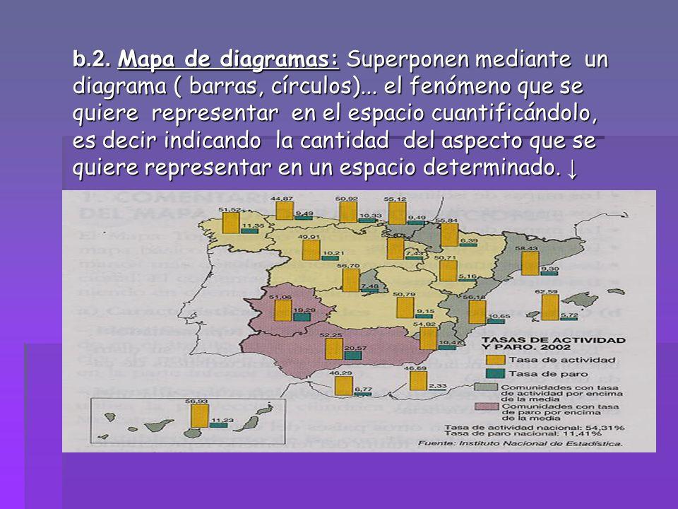 b.2. Mapa de diagramas: Superponen mediante un diagrama ( barras, círculos)...