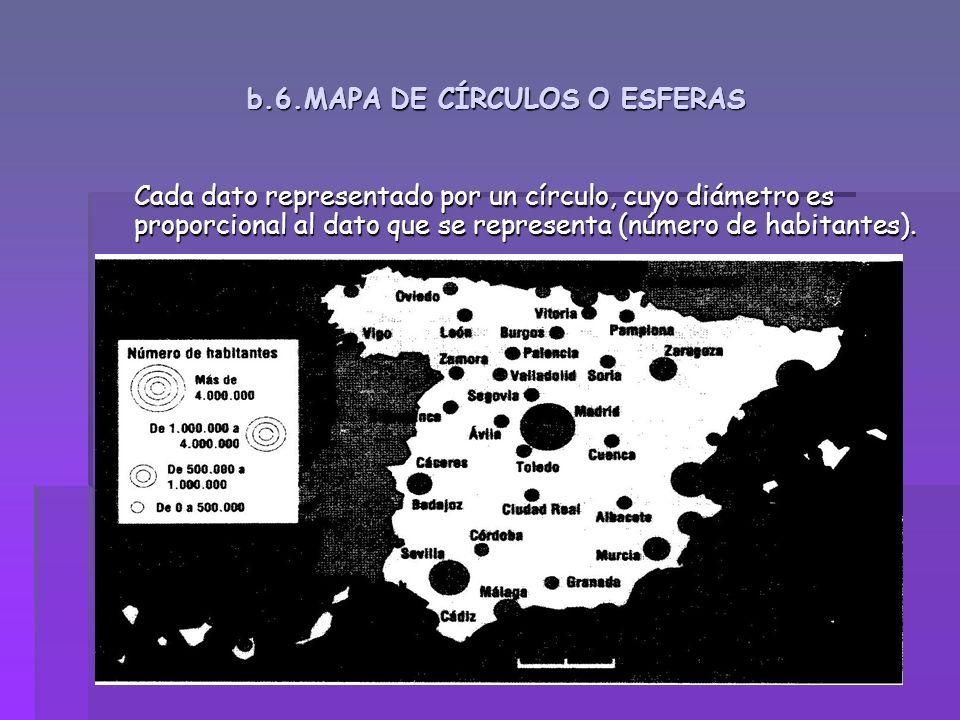 b.6.MAPA DE CÍRCULOS O ESFERAS