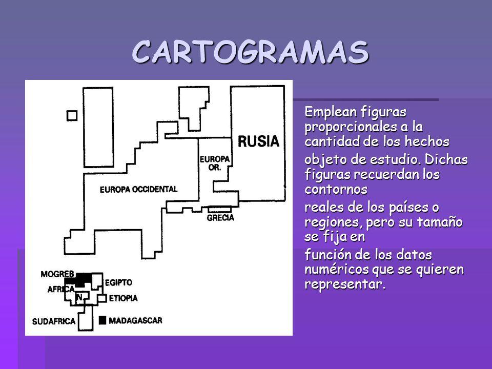 CARTOGRAMAS Emplean figuras proporcionales a la cantidad de los hechos
