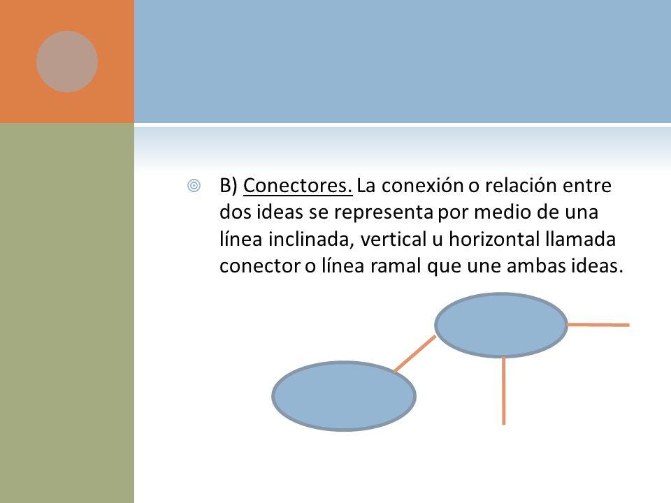 B) Conectores.