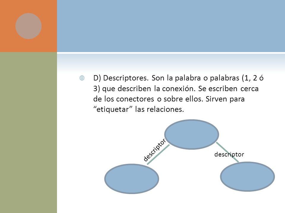D) Descriptores. Son la palabra o palabras (1, 2 ó 3) que describen la conexión. Se escriben cerca de los conectores o sobre ellos. Sirven para etiquetar las relaciones.