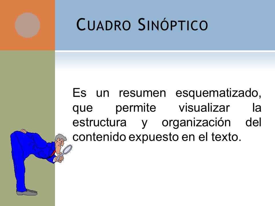 Cuadro Sinóptico Es un resumen esquematizado, que permite visualizar la estructura y organización del contenido expuesto en el texto.
