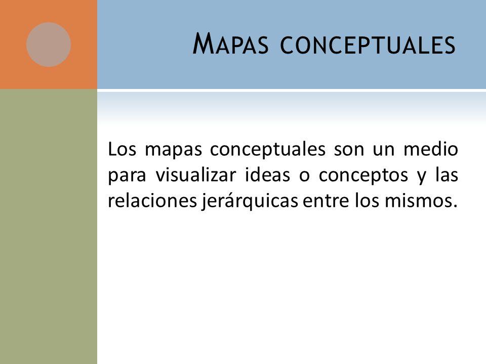 Mapas conceptuales Los mapas conceptuales son un medio para visualizar ideas o conceptos y las relaciones jerárquicas entre los mismos.