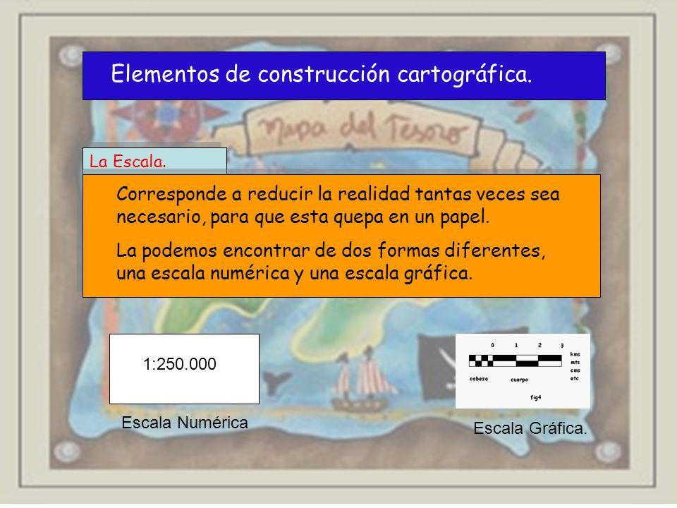 Elementos de construcción cartográfica.