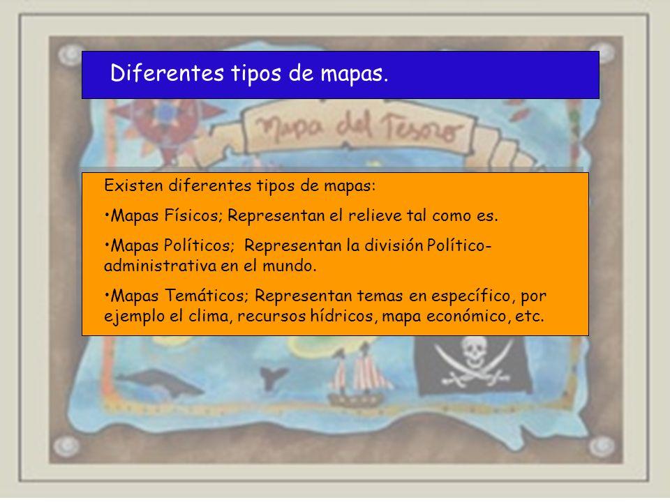 Diferentes tipos de mapas.