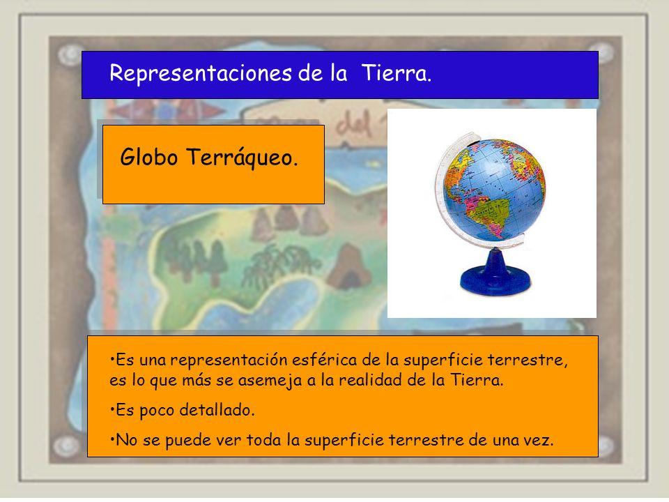 Representaciones de la Tierra.