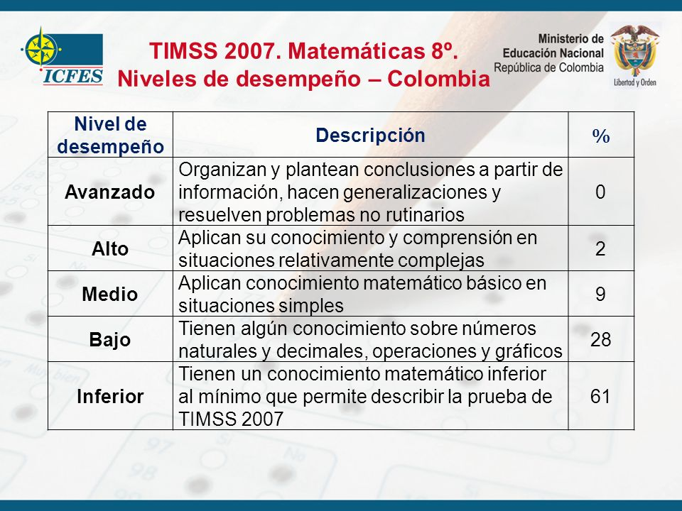 TIMSS 2007. Matemáticas 8º. Niveles de desempeño – Colombia