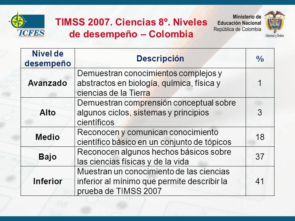 TIMSS 2007. Ciencias 8º. Niveles de desempeño – Colombia