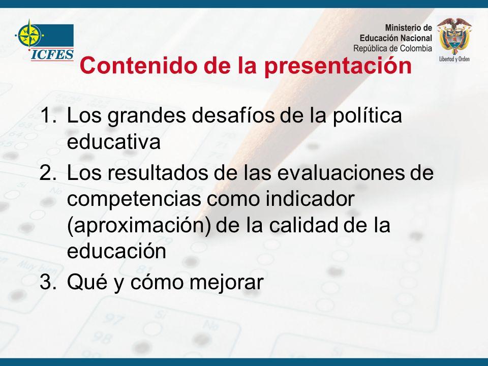 Contenido de la presentación