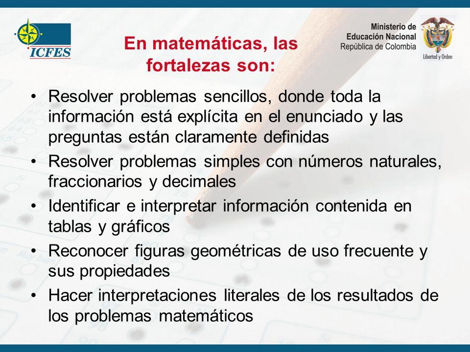 En matemáticas, las fortalezas son: