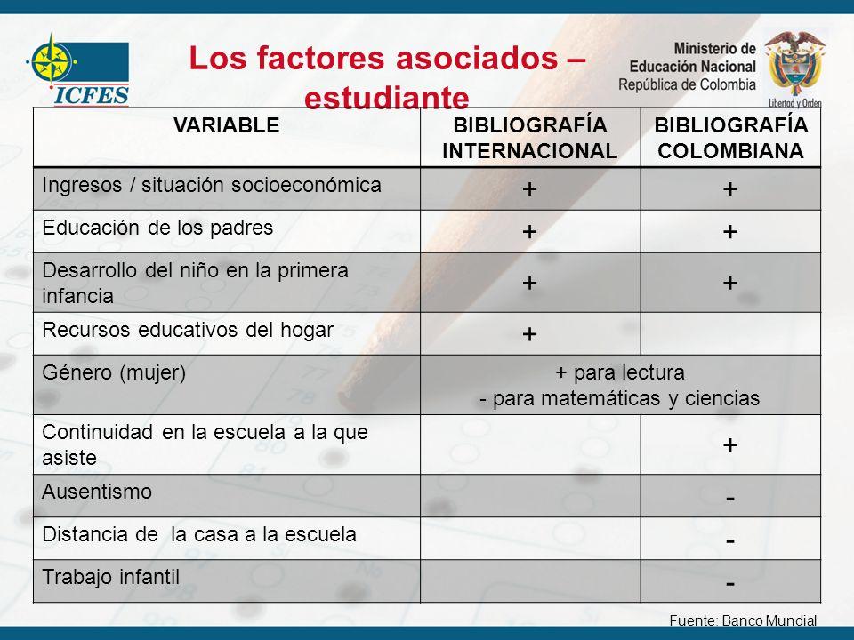 Los factores asociados – estudiante