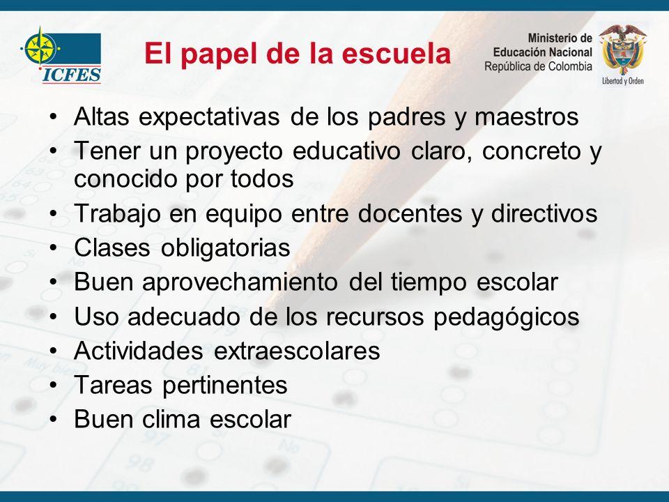El papel de la escuela Altas expectativas de los padres y maestros