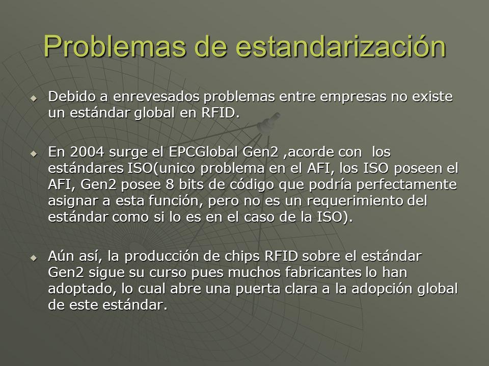 Problemas de estandarización