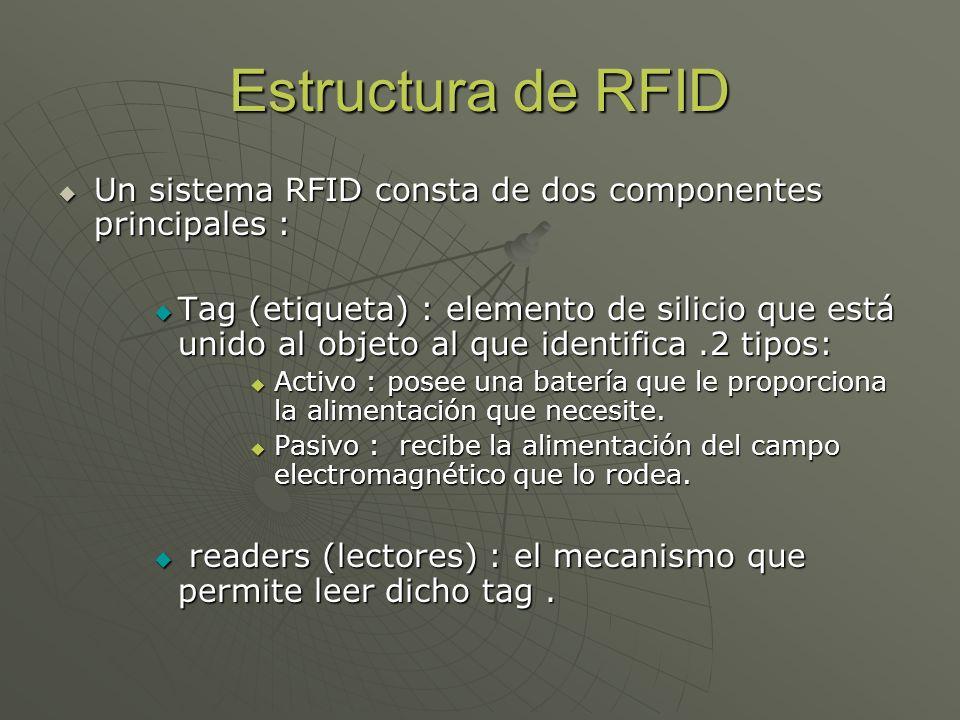 Estructura de RFIDUn sistema RFID consta de dos componentes principales :