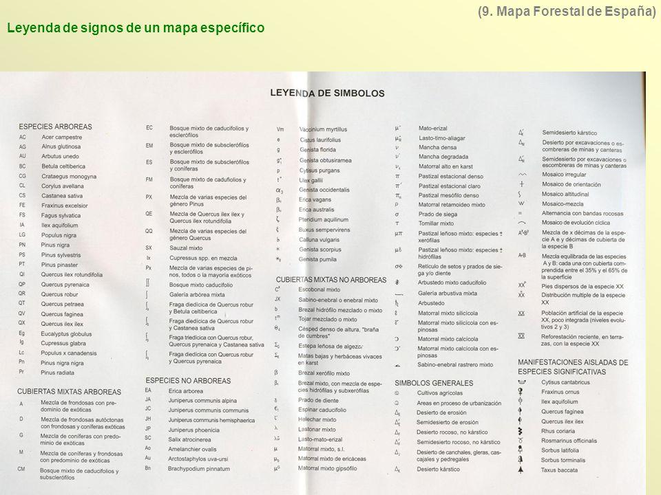 (9. Mapa Forestal de España) Leyenda de signos de un mapa específico