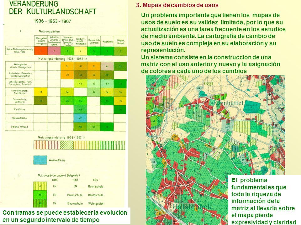 3. Mapas de cambios de usos