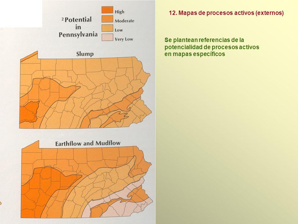 12. Mapas de procesos activos (externos)