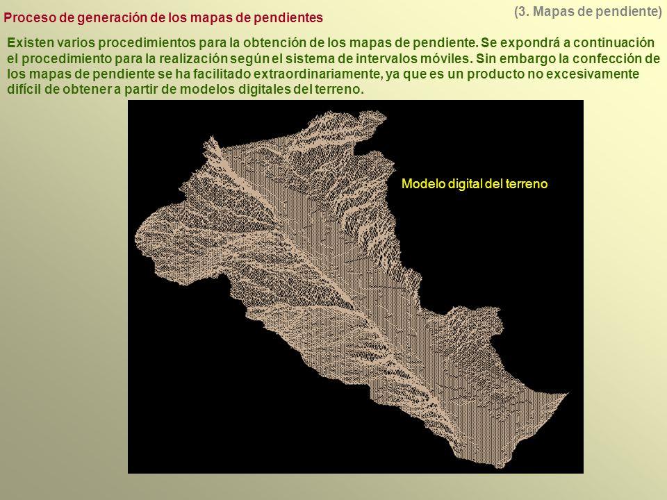 Proceso de generación de los mapas de pendientes