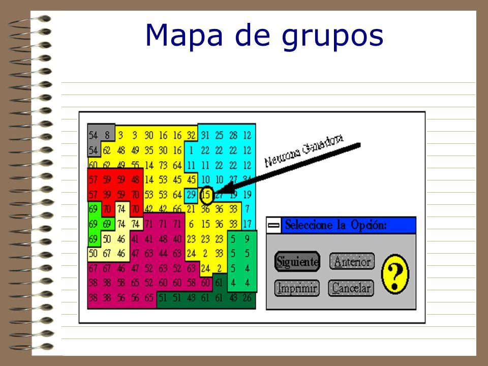 Mapa de grupos