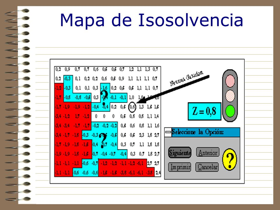 Mapa de Isosolvencia
