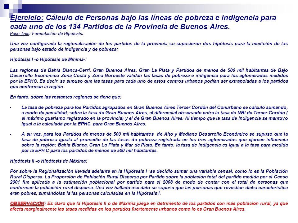 Ejercicio: Cálculo de Personas bajo las líneas de pobreza e indigencia para cada uno de los 134 Partidos de la Provincia de Buenos Aires. Paso Tres: Formulación de Hipótesis.