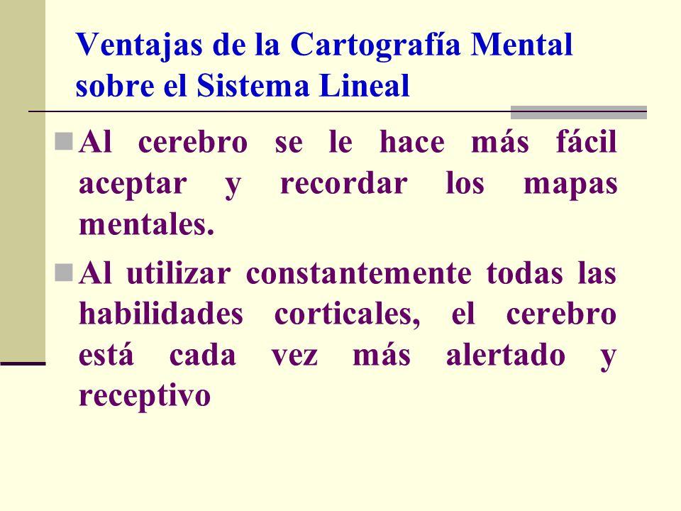 Ventajas de la Cartografía Mental sobre el Sistema Lineal