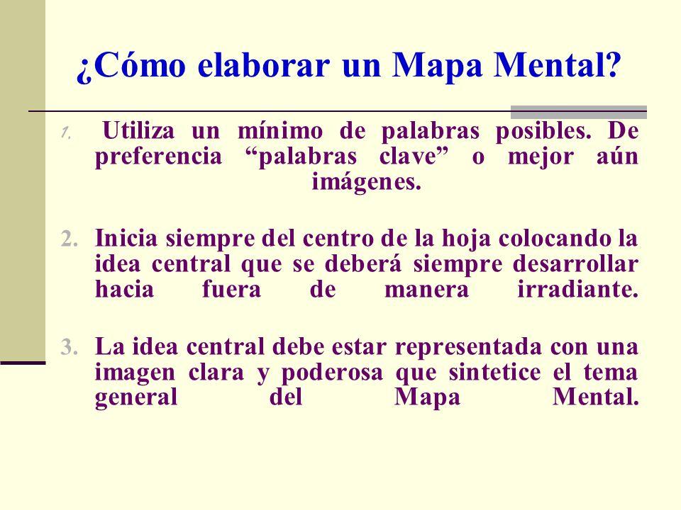 ¿Cómo elaborar un Mapa Mental