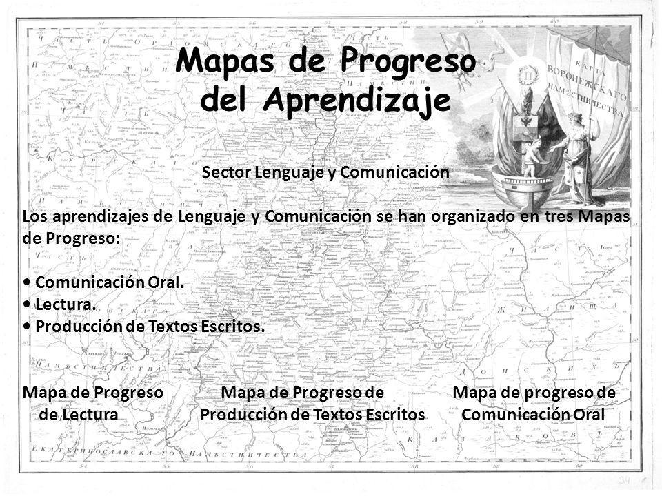 Sector Lenguaje y Comunicación
