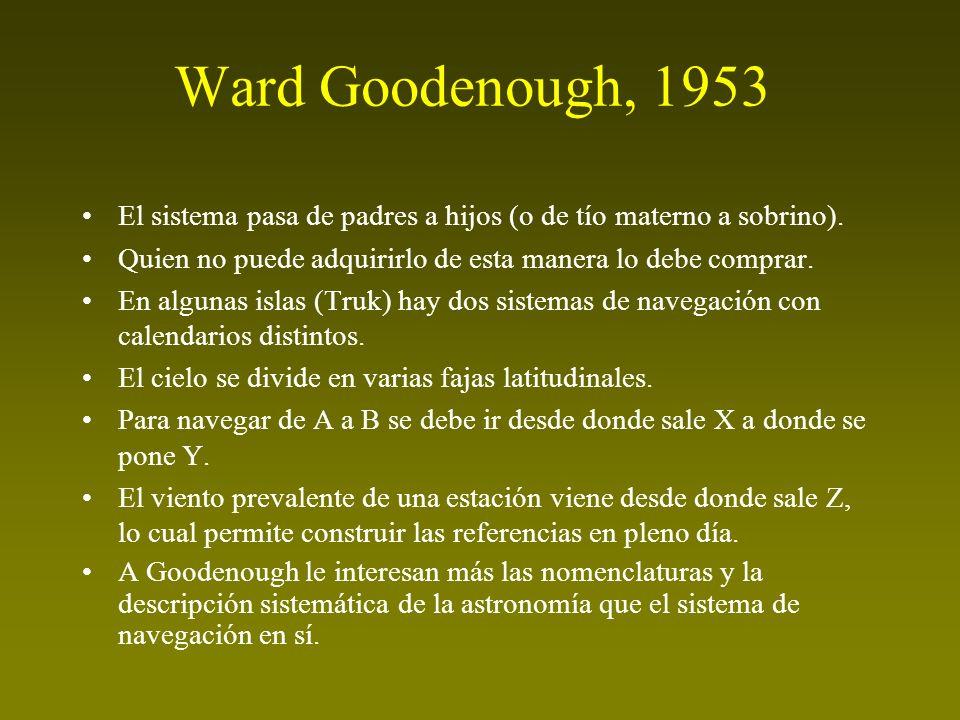 Ward Goodenough, 1953 El sistema pasa de padres a hijos (o de tío materno a sobrino). Quien no puede adquirirlo de esta manera lo debe comprar.