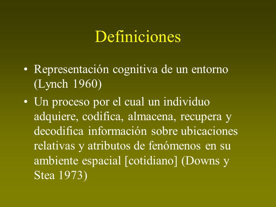 Definiciones Representación cognitiva de un entorno (Lynch 1960)