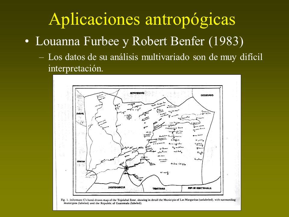 Aplicaciones antropógicas