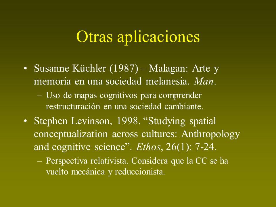 Otras aplicaciones Susanne Küchler (1987) – Malagan: Arte y memoria en una sociedad melanesia. Man.