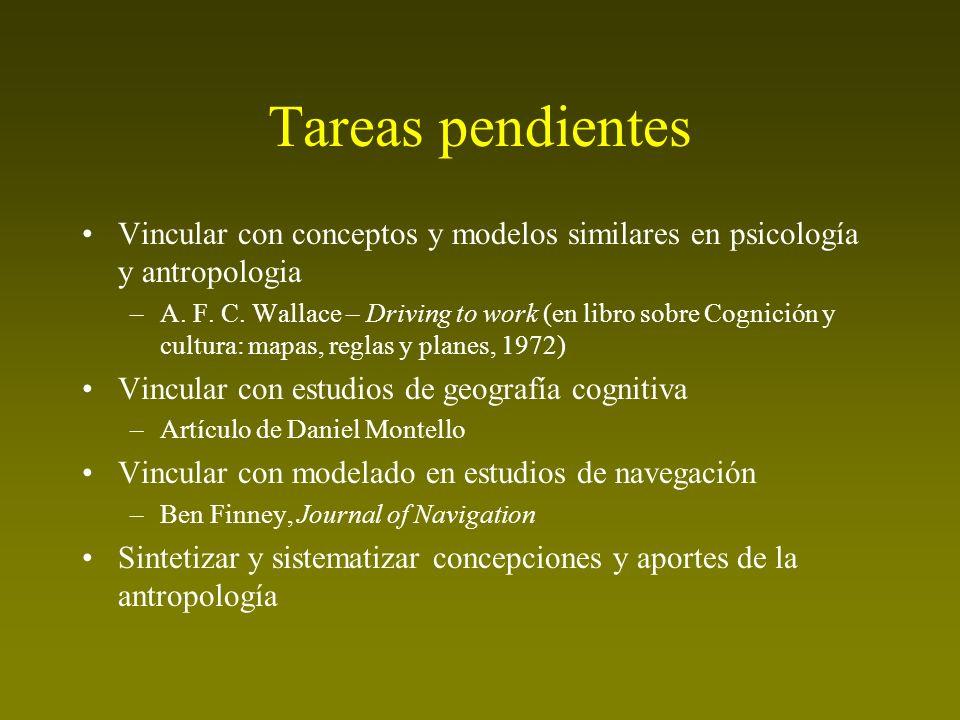 Tareas pendientes Vincular con conceptos y modelos similares en psicología y antropologia.