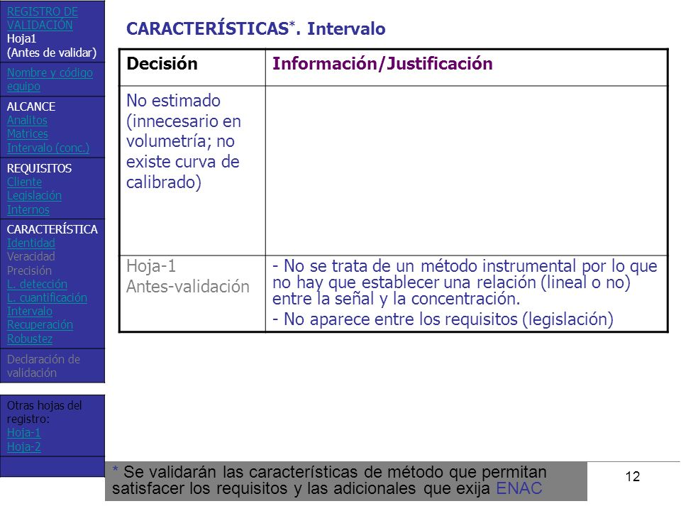 CARACTERÍSTICAS*. Intervalo Decisión Información/Justificación