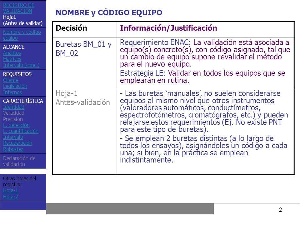 Información/Justificación Buretas BM_01 y BM_02
