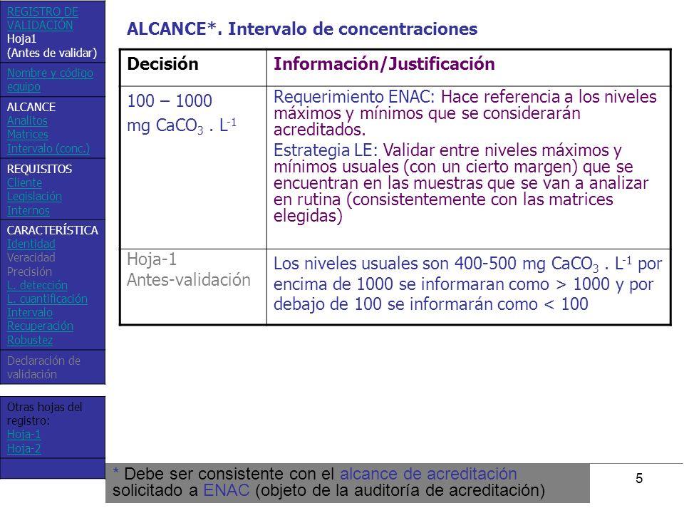 ALCANCE*. Intervalo de concentraciones Decisión