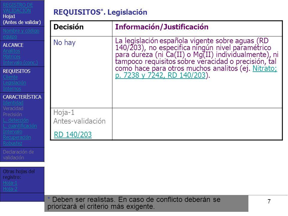 REQUISITOS*. Legislación Decisión Información/Justificación No hay