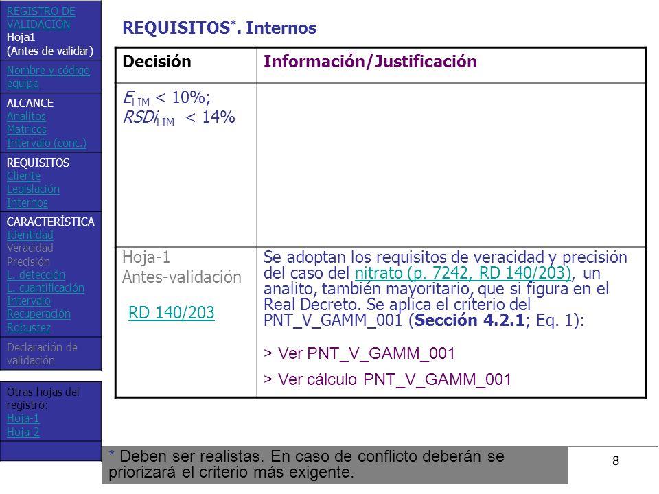 Información/Justificación ELIM < 10%; RSDiLIM < 14%