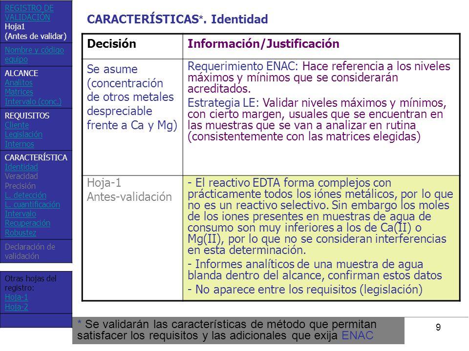 CARACTERÍSTICAS*. Identidad Decisión Información/Justificación