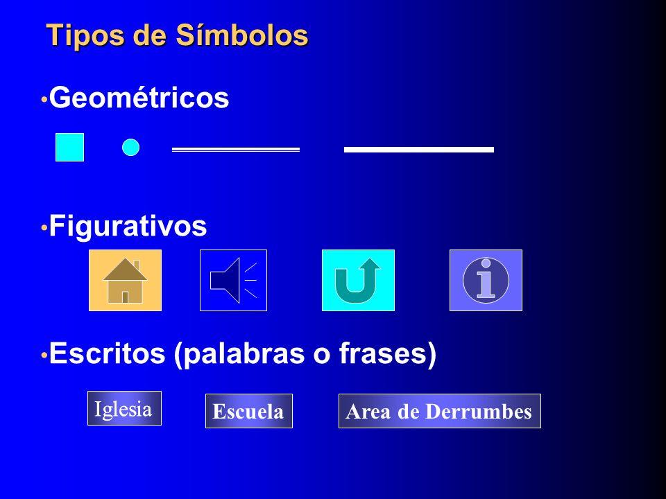 Geométricos Figurativos Escritos (palabras o frases)