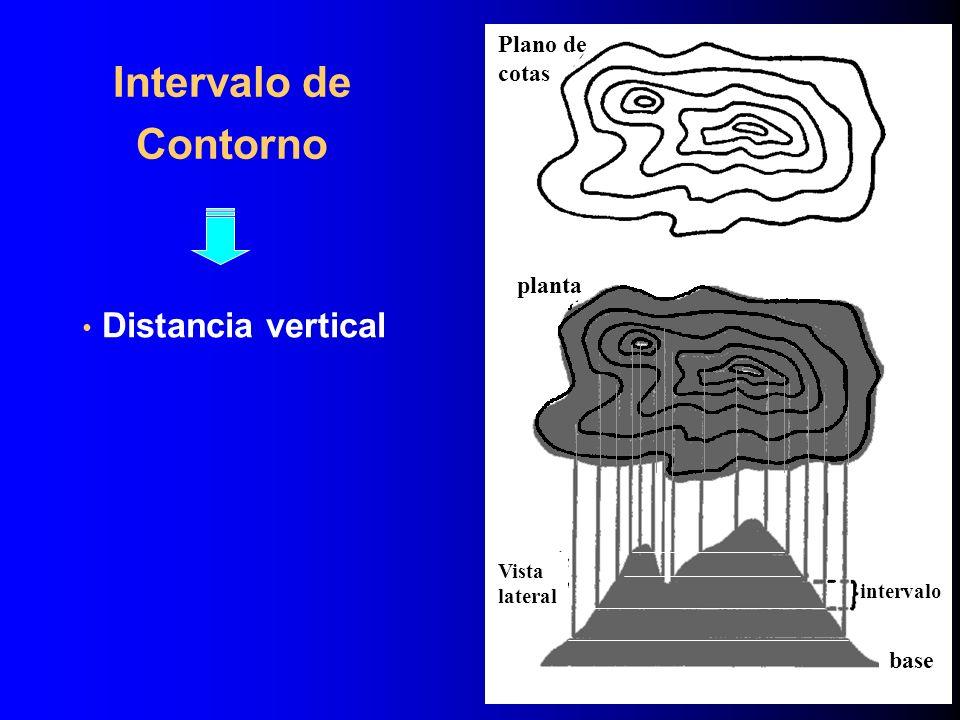 Intervalo de Contorno Distancia vertical Plano de cotas planta base