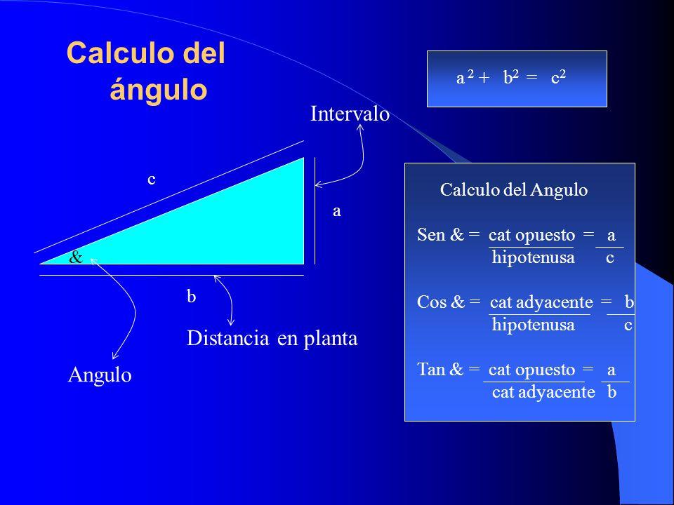 Calculo del ángulo Intervalo Distancia en planta Angulo a + b = c a c
