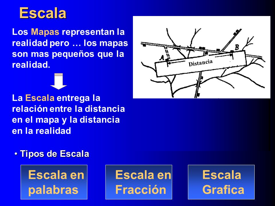 Escala Escala en palabras Escala en Fracción Escala Grafica