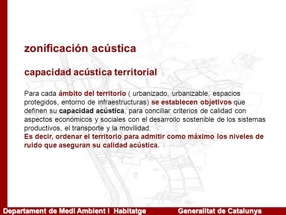 zonificación acústica
